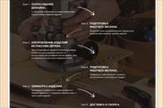 Готовые лендинги и разработанные шаблоны